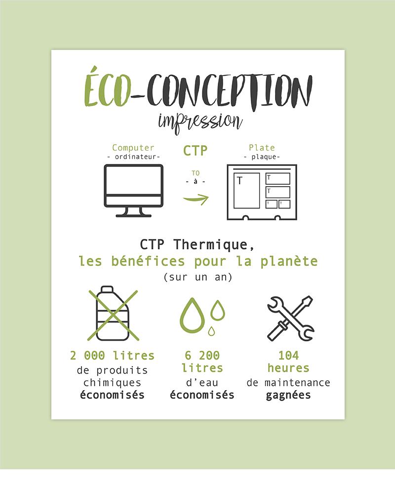 bénéfices du CTP thermique pour la planète
