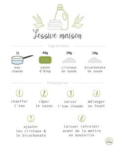 recette DIY lessive maison